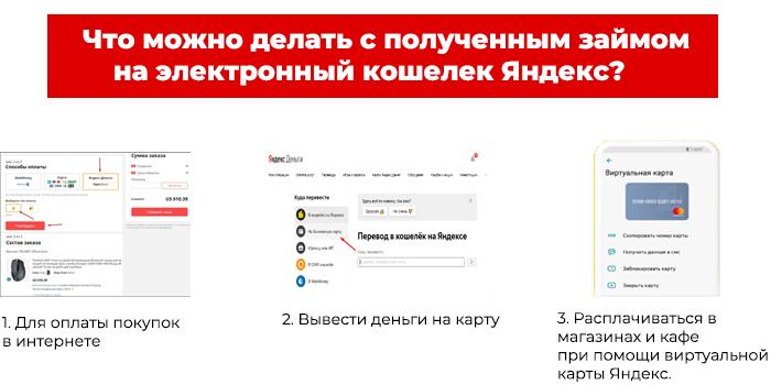 Займ на Яндекс кошелек без привязки карты