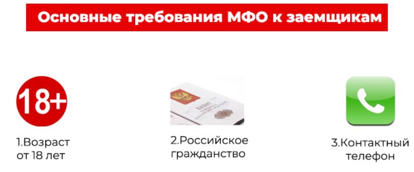 Требования к заемщикам для получения займа на Яндекс кошелек без привязки карты