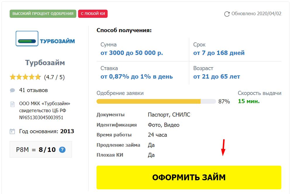 Займ на Яндекс Деньги без привязки карты