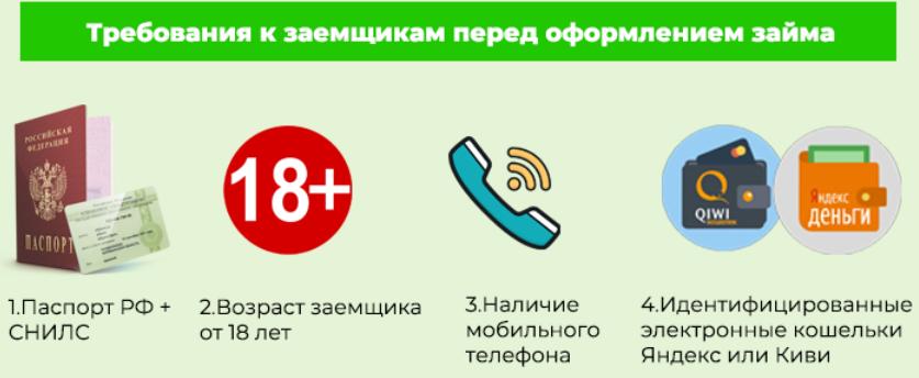 Требования к новым клиентам, готовым взять займ на Киви кошелек Яндекс Деньги